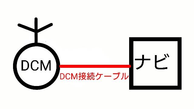 トヨタのDCMとは?