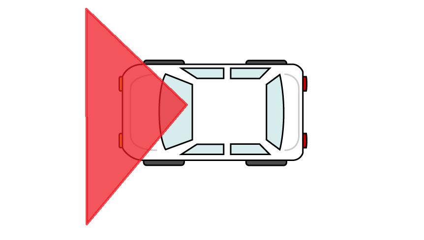 プロが教える市販のドライブレコーダーの種類と選び方!